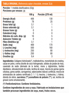 BEEF PROTEIN 2 LB 2.0, BTECH